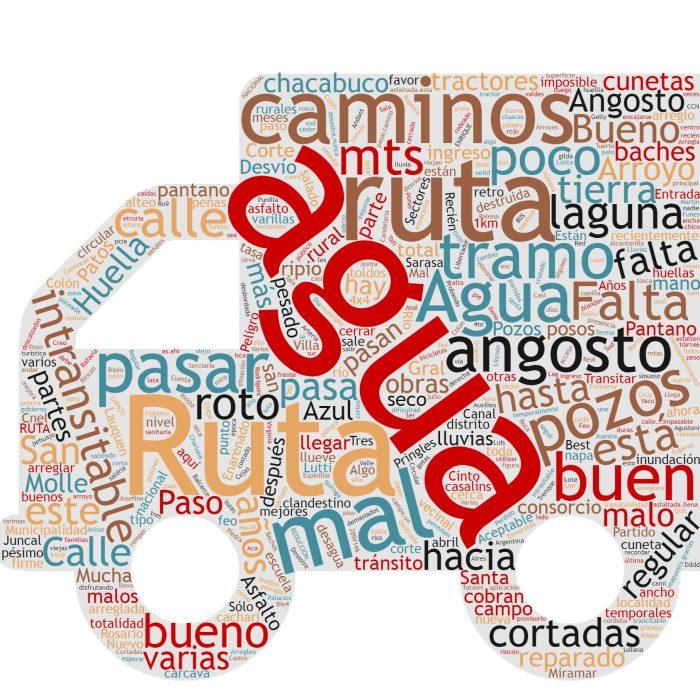 Buenos Aires lidera el ranking de alertas por mal estado de la red vial