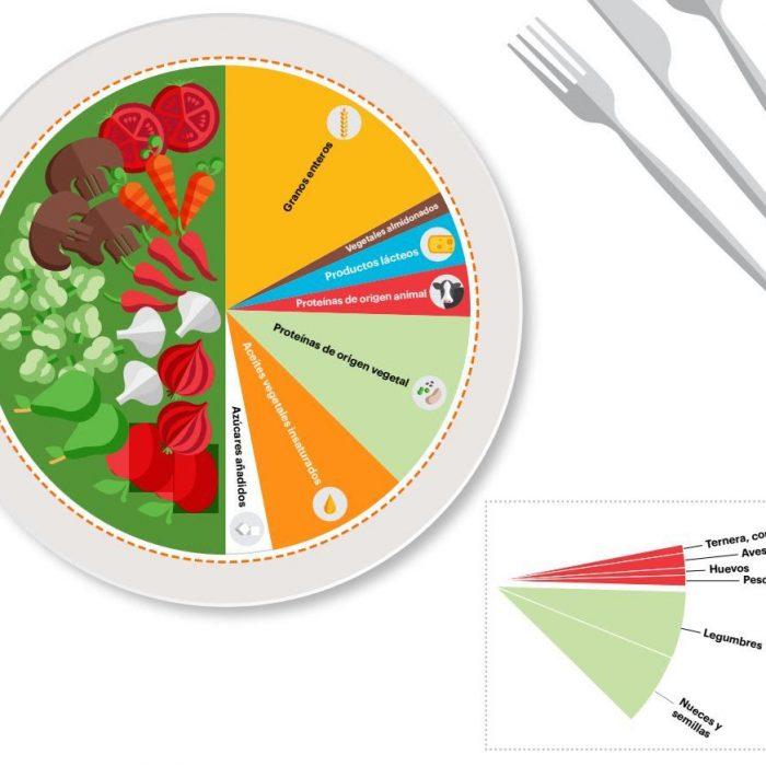 Informe científico sugiere dieta global que beneficiaría salud humana y preservación del ambiente
