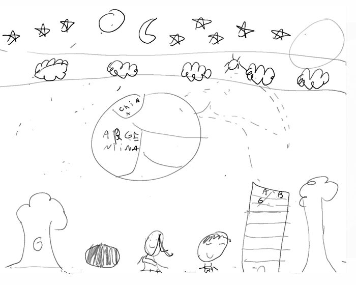 ¿Desacuerdos sobre la Tierra? Los niños pueden ayudar