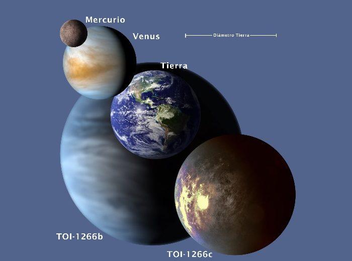 Hallan un sistema planetario con una super-Tierra y un sub-Neptuno