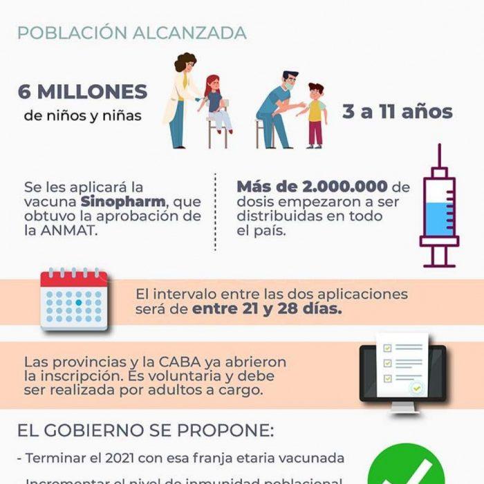 Diez preguntas clave sobre la vacunación contra el coronavirus en niñas y niños